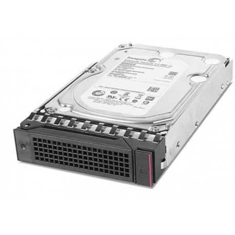 8TB 7,200 rpm 12 Gb SAS NL 3.5-Inch Hard Drive